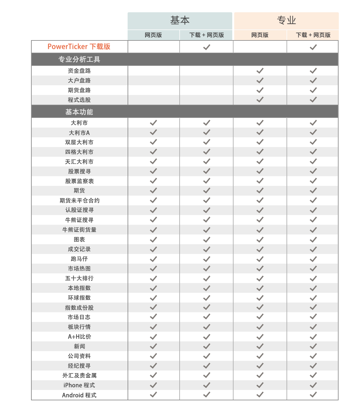 Product Comparision vr1.4 S.CHI