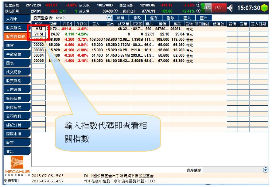 股票監察表