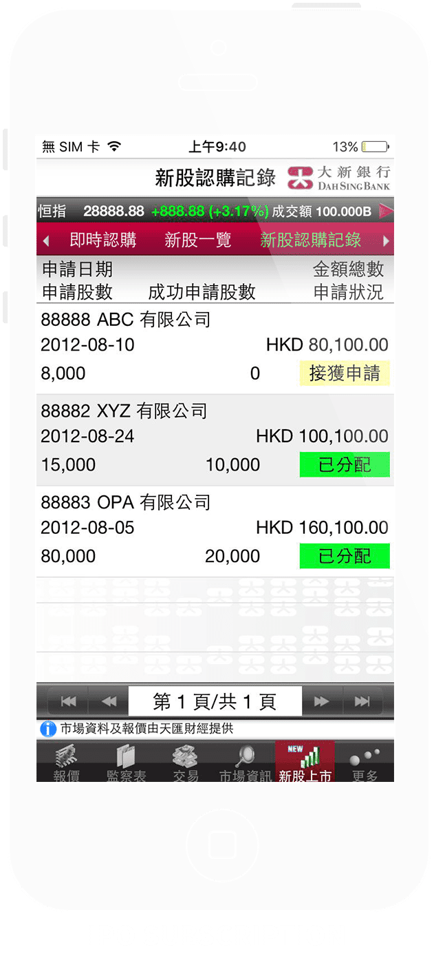 Mobile IPO 2
