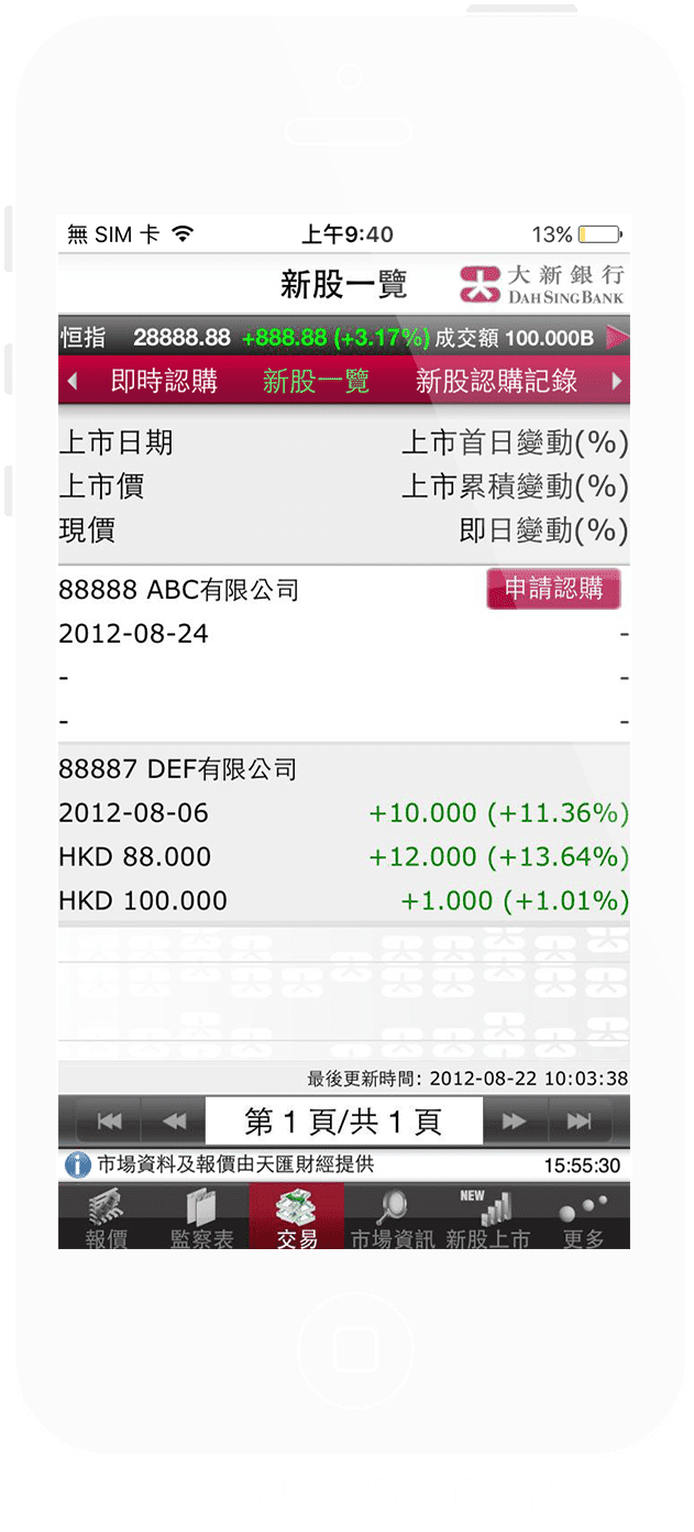 Mobile IPO 3