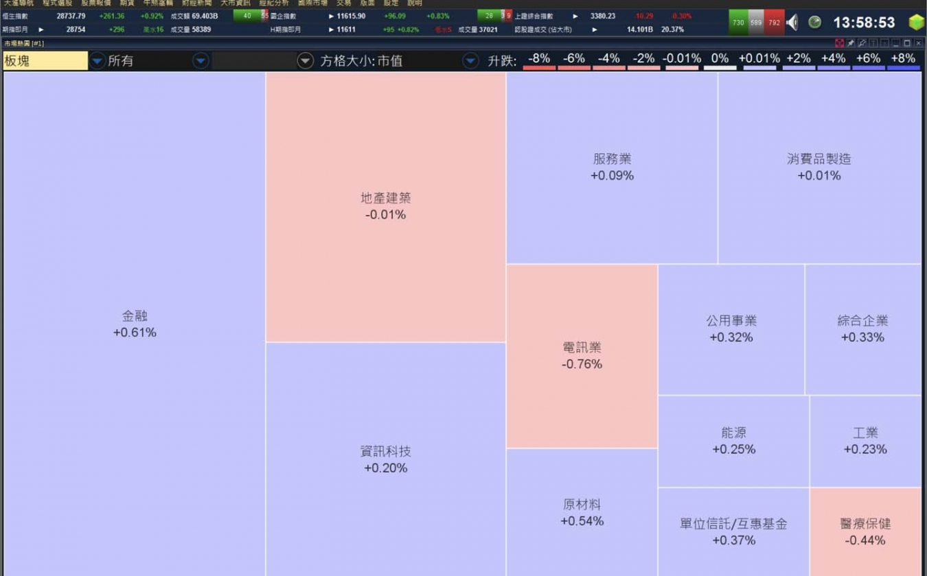 市場熱圖-1350x840