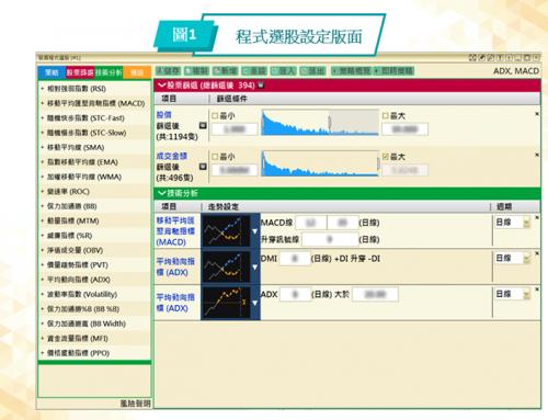 (繁體中文) 「程式選股攻略」:炒股唔炒市,跌市中尋寶
